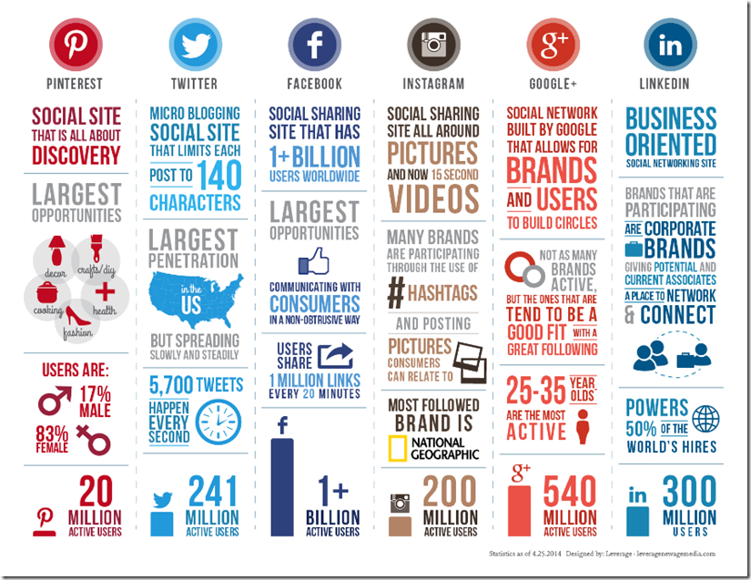 Social-infographic_2014.0